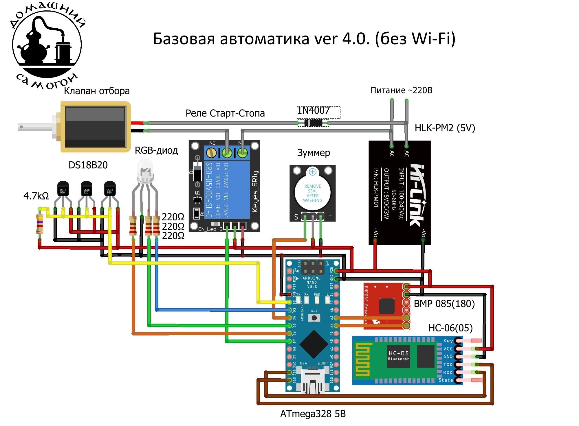 2.Базовая Автоматика - Без Wi-Fi